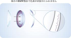 3D-BMW製法
